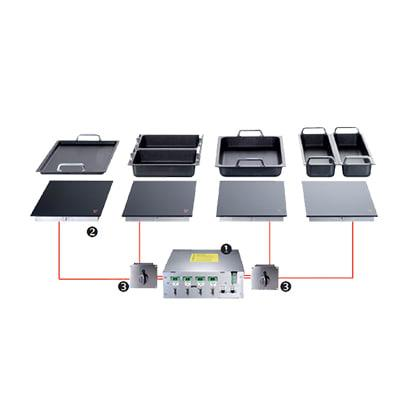 Garland HOIN3200 Drop-In Commercial Induction Buffet, 208v/1ph