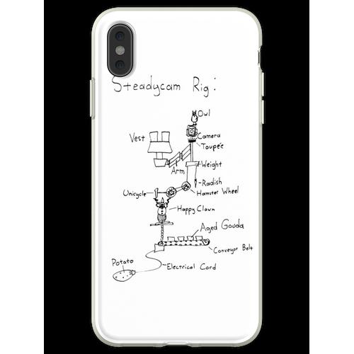Steadycam-Diagramm Flexible Hülle für iPhone XS Max
