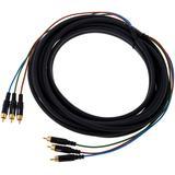 Sommer Cable RGB Transit-Mini-Fl...